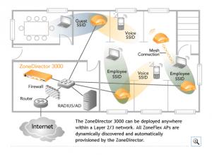 zd3000-floor-design-sm