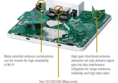zoneflex-r600-internals