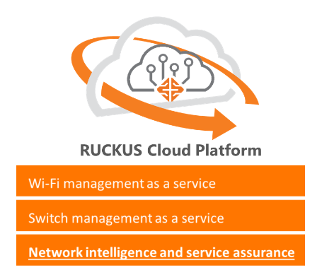 Ruckus Cloud